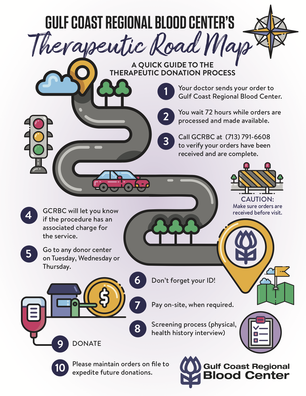 Therapeutic Road Map